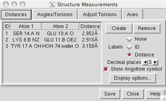 Structure Measurements
