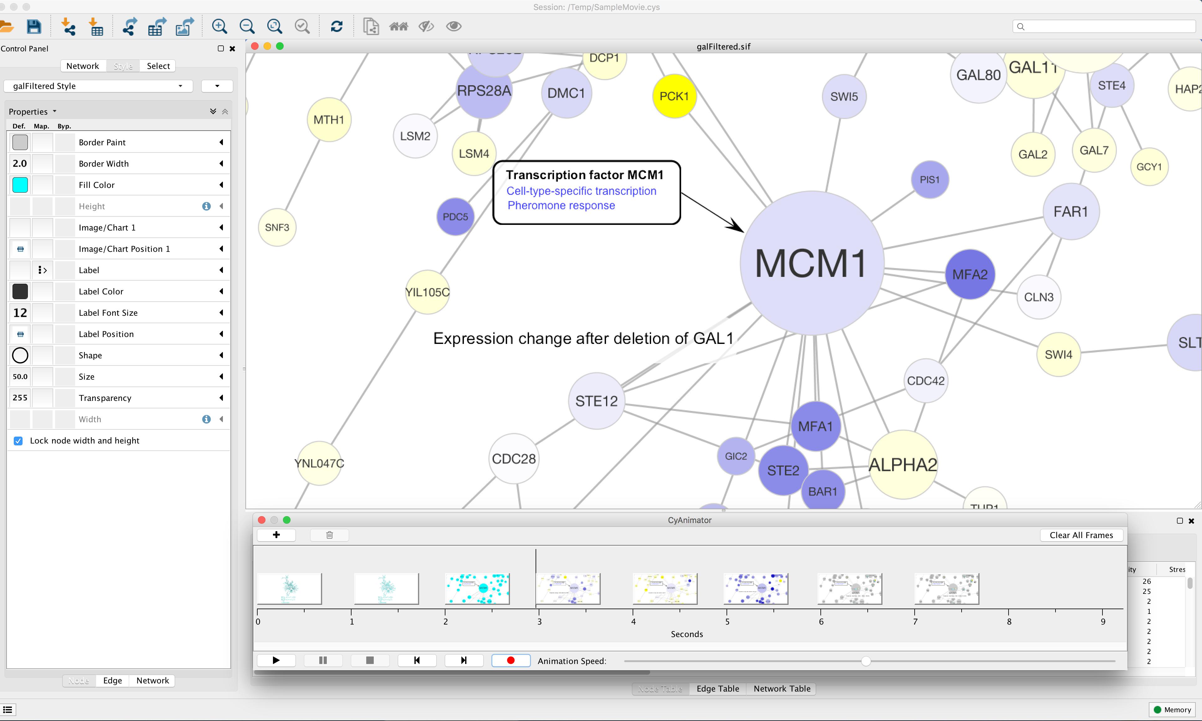 CyAnimator: Simple Animation of Cytoscape Networks